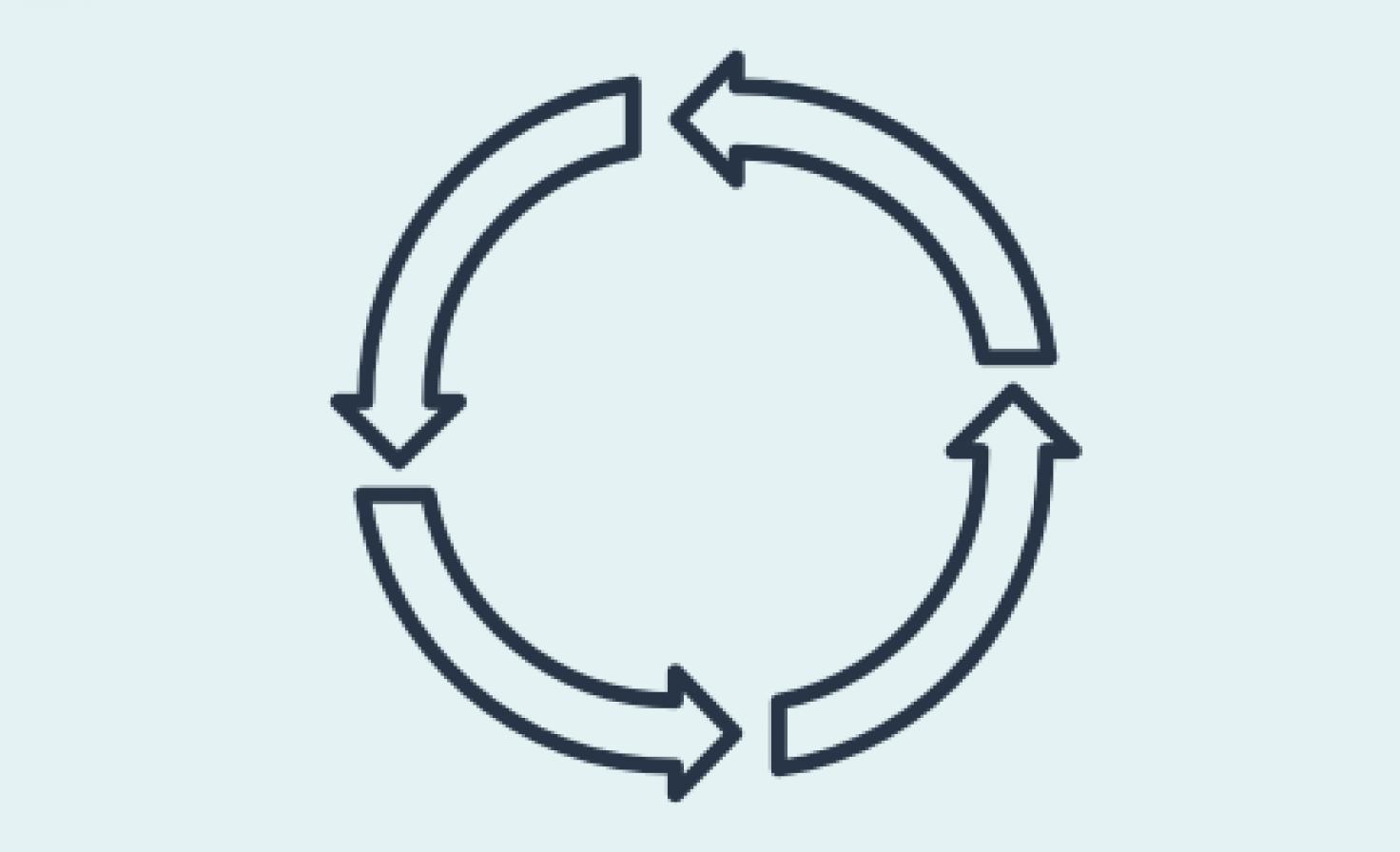 Schematische Darstellung mit Pfeilen, die auf einen Kreis zeigen