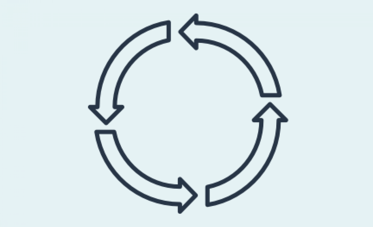 Diagram with arrows pointing in a circle